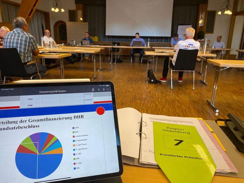 EP Sitzung des HVN in Walsrode am 08.08.2020